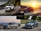SPEC - What Kind of Hyundai Are You? Priority Hyundai
