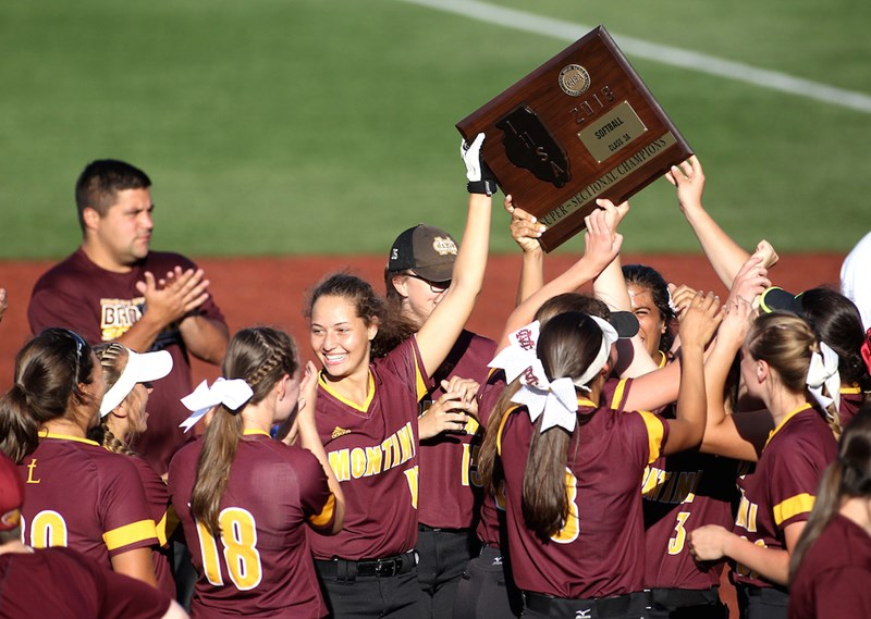Montini State Softball Quiz