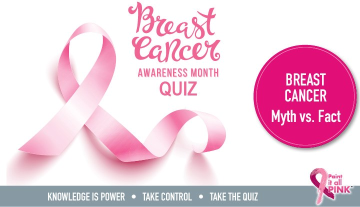 Breast Cancer: Myth or Fact?