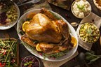 Will You Survive Thanksgiving?