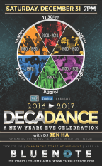Decadance Sweepstakes